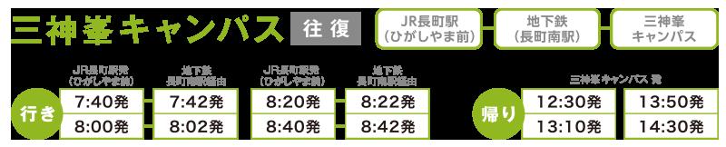 無料シャトルバス(三神峯キャンパス)